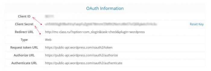 Секретные ключи WordPress